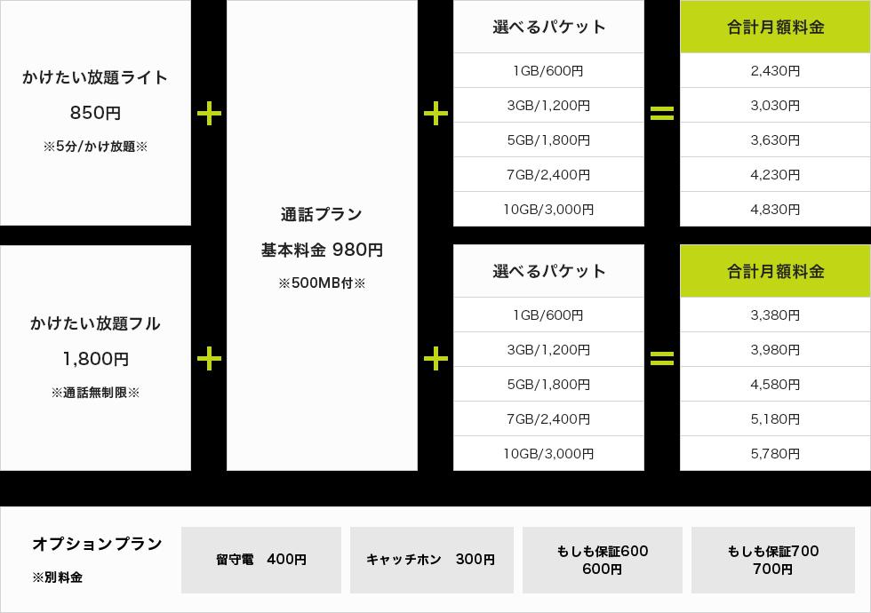 top_plan02